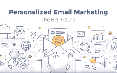 Personalized Email Strategy