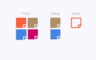This Personal Kanban Approach is The Simplest Way to Give Up Multitasking